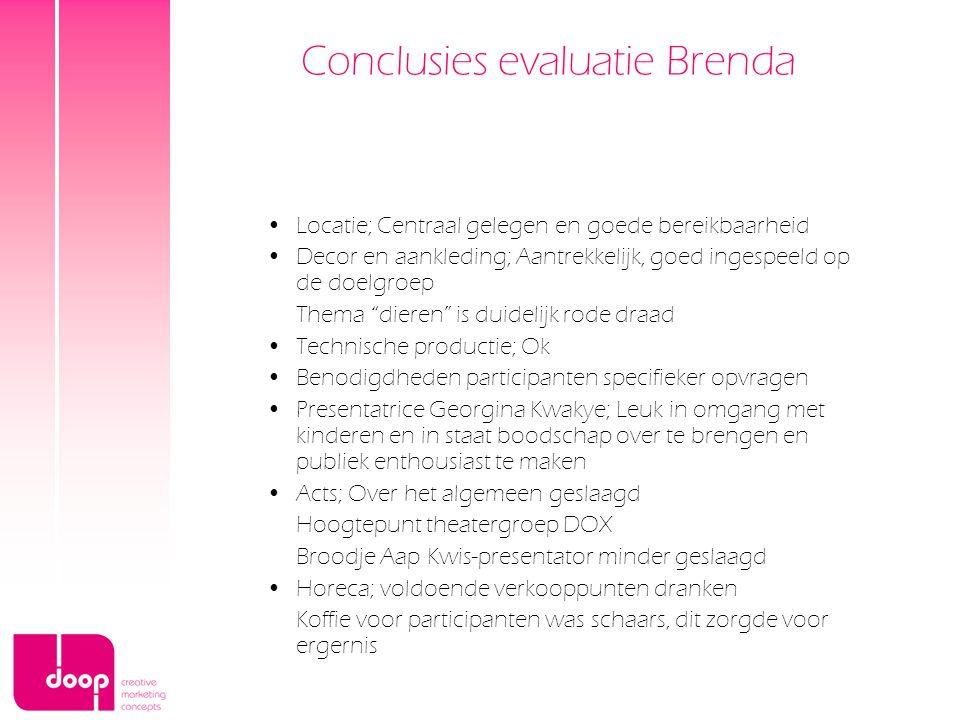 Conclusies evaluatie Brenda