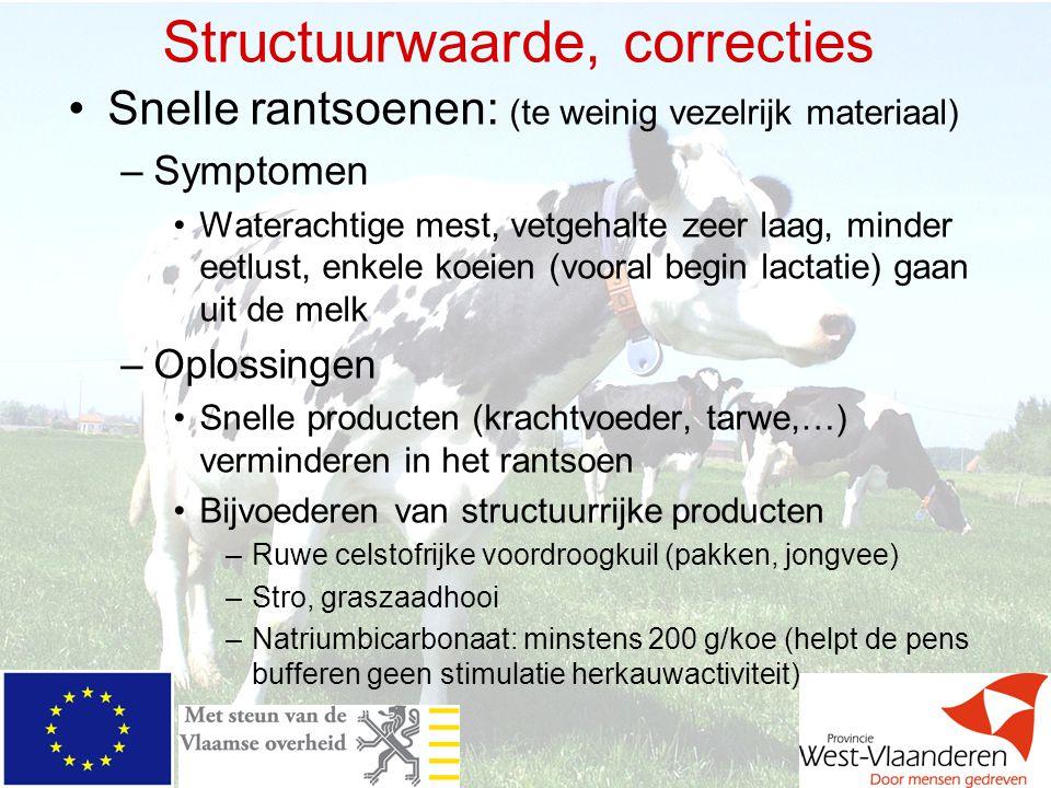 Structuurwaarde, correcties