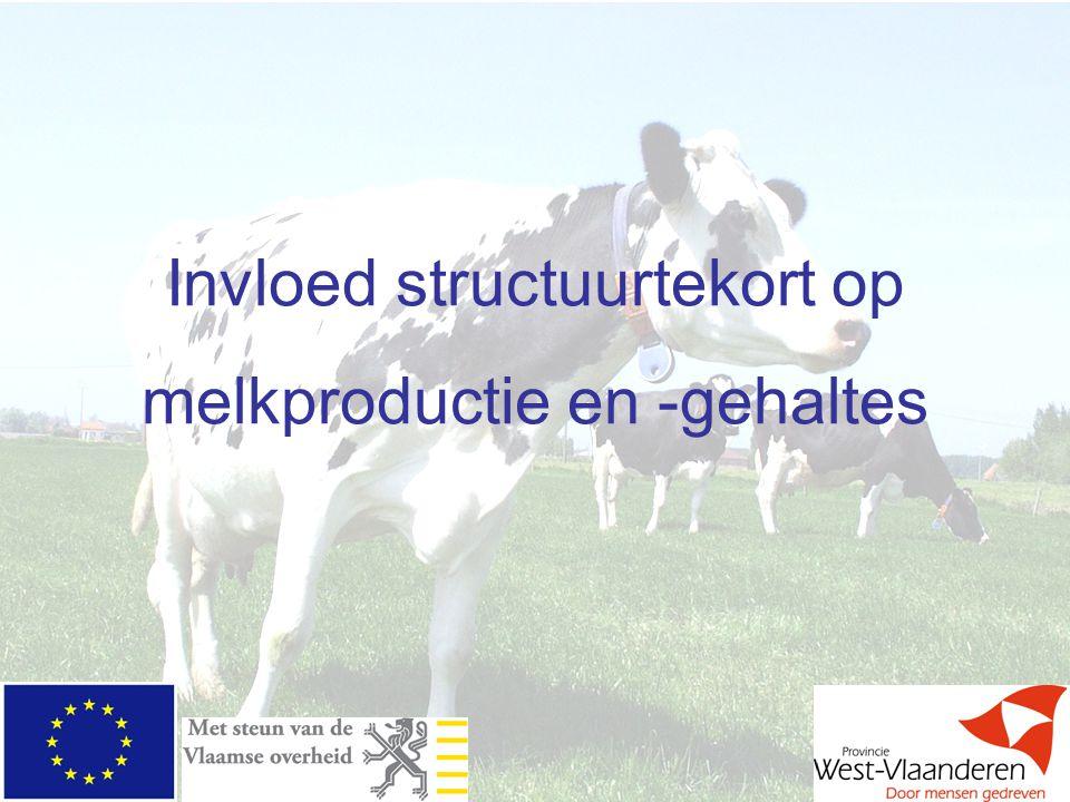 Invloed structuurtekort op melkproductie en -gehaltes