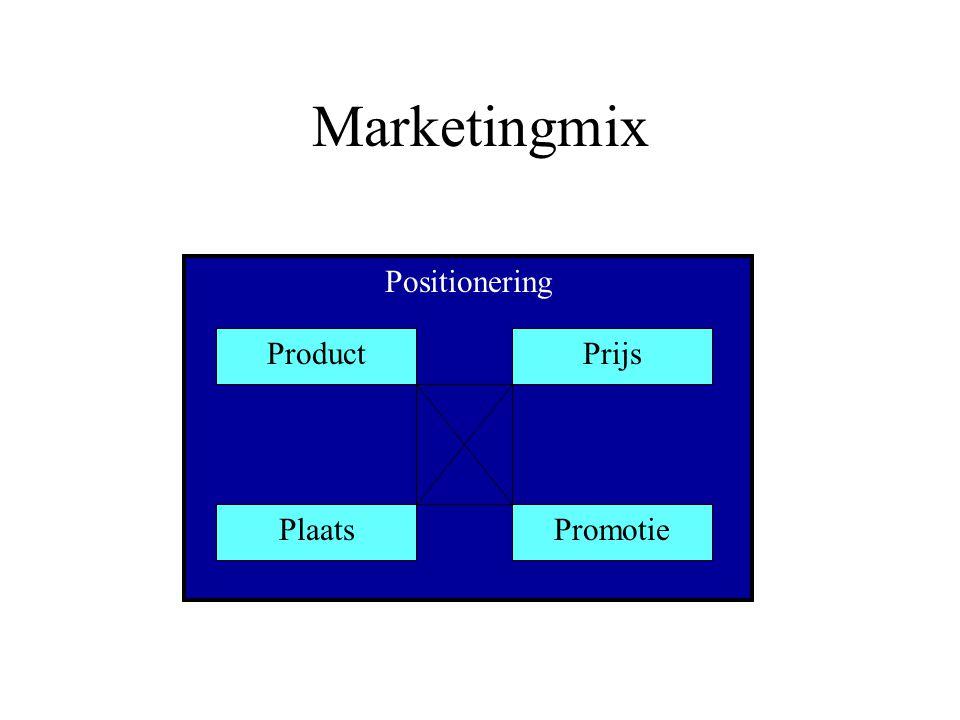 Marketingmix Positionering Product Prijs Plaats Promotie