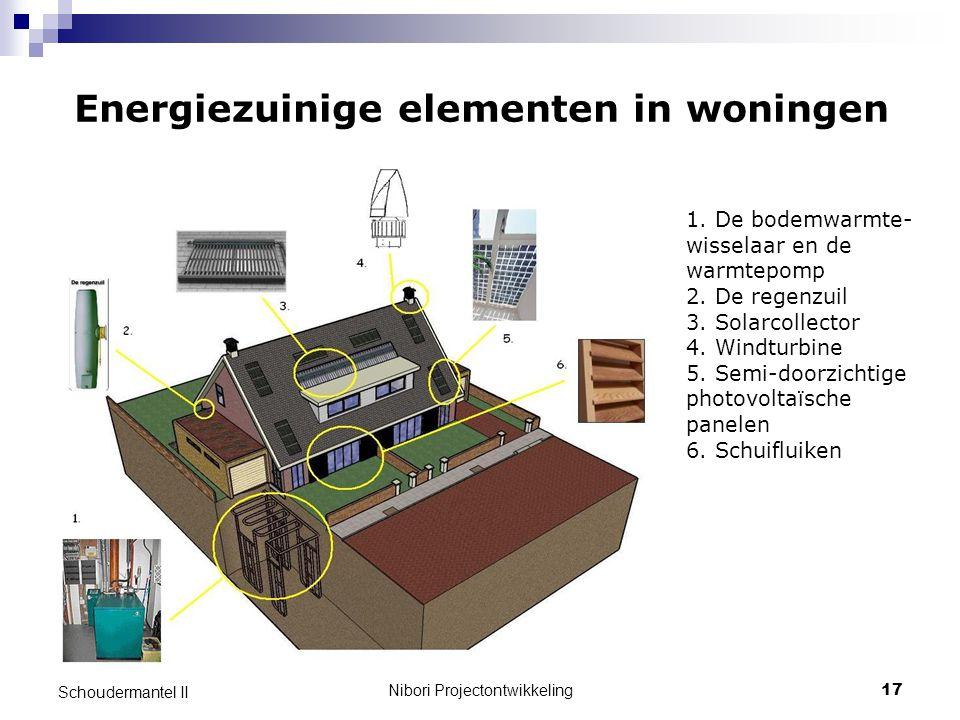 Energiezuinige elementen in woningen