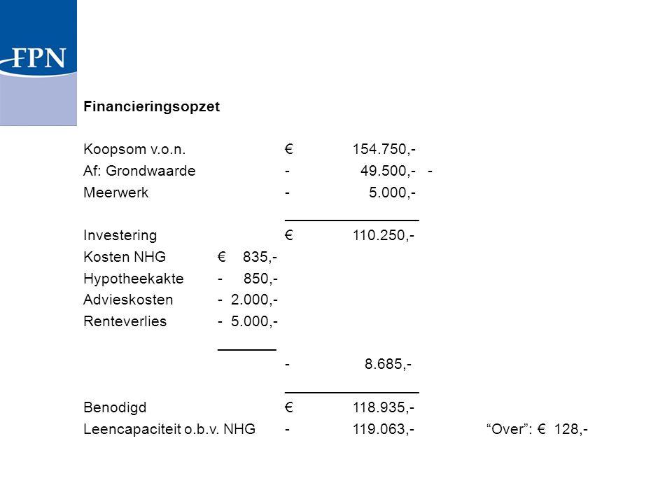 Financieringsopzet Koopsom v. o. n. € 154. 750,- Af: Grondwaarde - 49