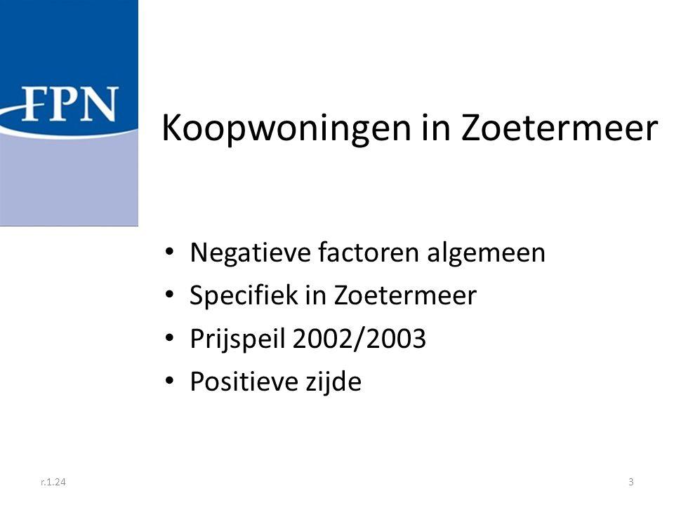Koopwoningen in Zoetermeer