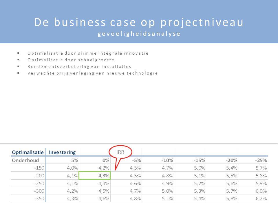 De business case op projectniveau gevoeligheidsanalyse