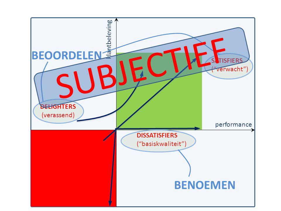SUBJECTIEF BEOORDELEN BENOEMEN klantbeleving SATISFIERS ( verwacht )
