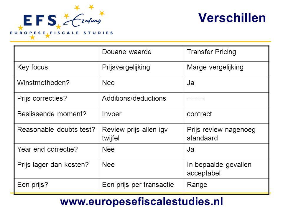 Verschillen www.europesefiscalestudies.nl Douane waarde