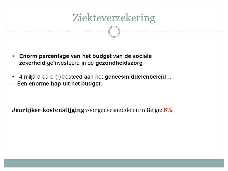 Ziekteverzekering Enorm percentage van het budget van de sociale zekerheid geïnvesteerd in de gezondheidszorg.