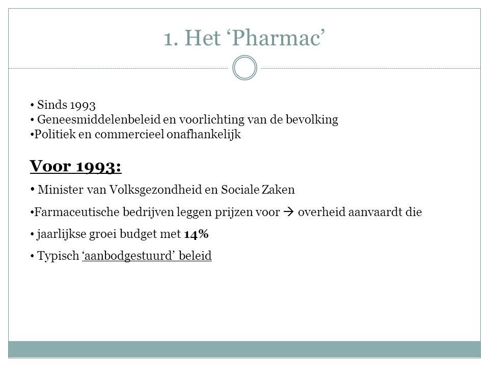 1. Het 'Pharmac' Sinds 1993. Geneesmiddelenbeleid en voorlichting van de bevolking. Politiek en commercieel onafhankelijk.