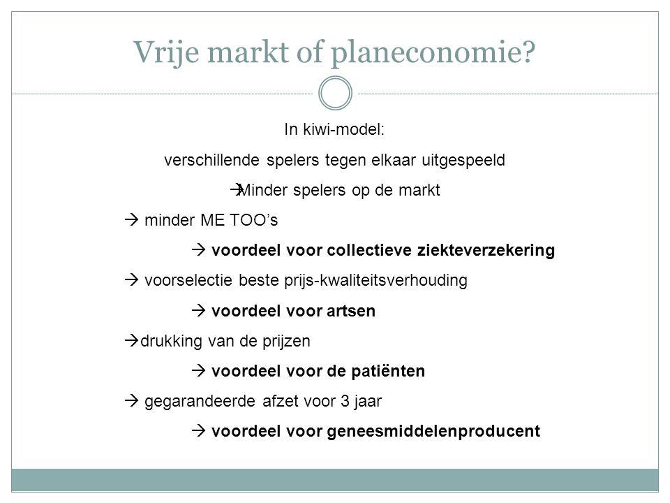 Vrije markt of planeconomie