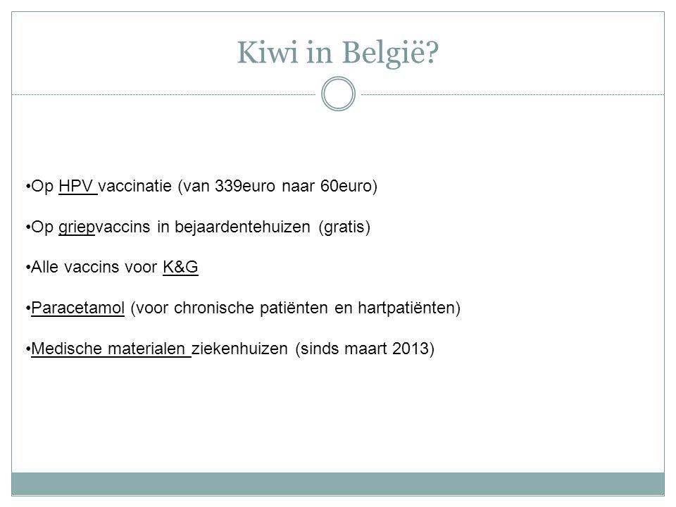 Kiwi in België Op HPV vaccinatie (van 339euro naar 60euro)