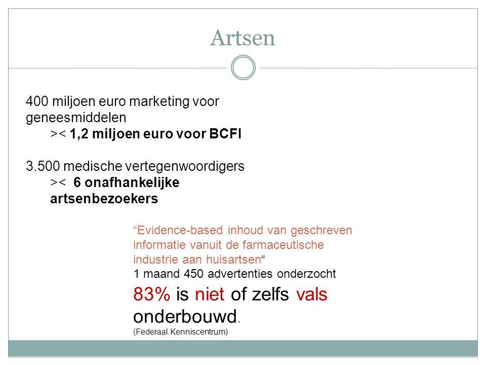 Artsen 83% is niet of zelfs vals onderbouwd.