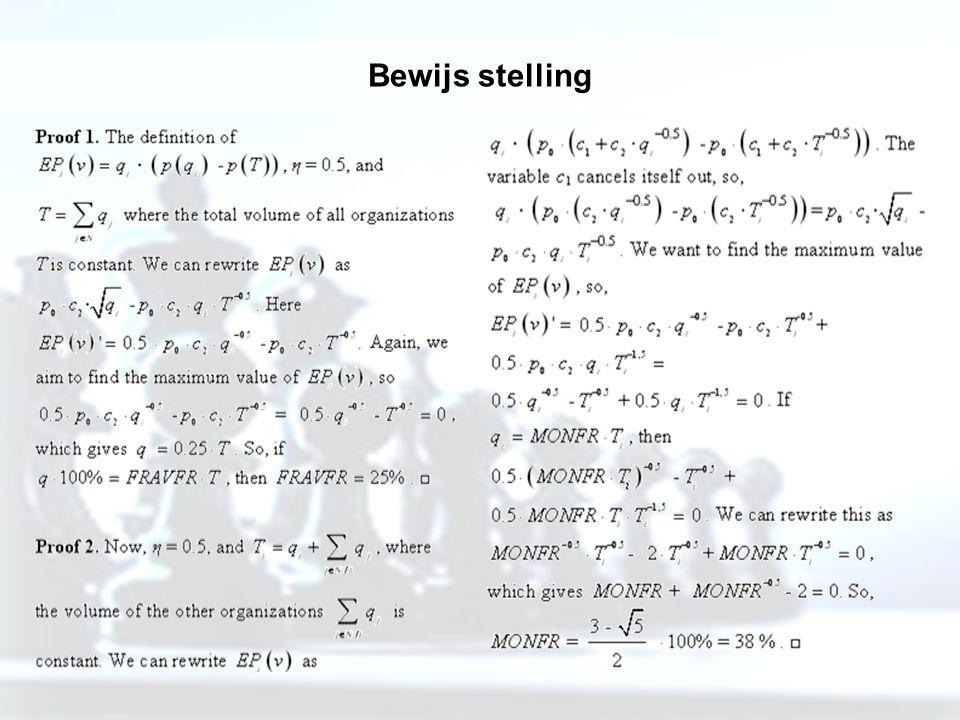 Bewijs stelling University of Twente Initiative for Purchasing Studies (UTIPS)