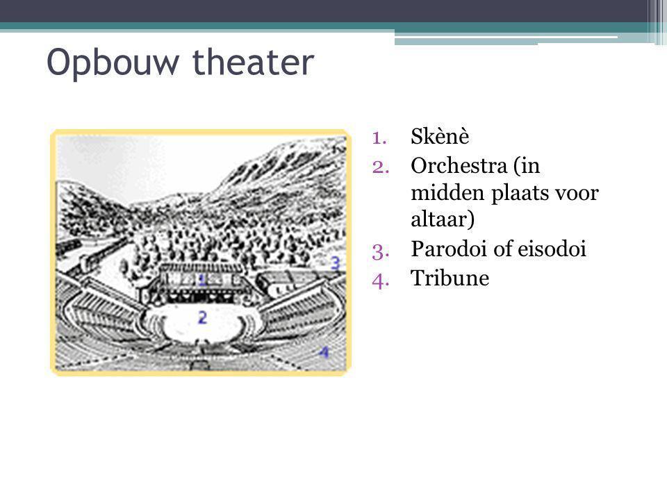Opbouw theater Skènè Orchestra (in midden plaats voor altaar)