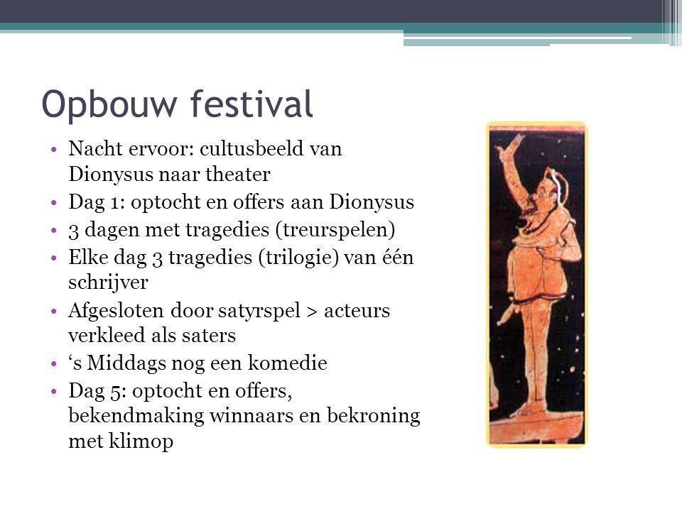 Opbouw festival Nacht ervoor: cultusbeeld van Dionysus naar theater