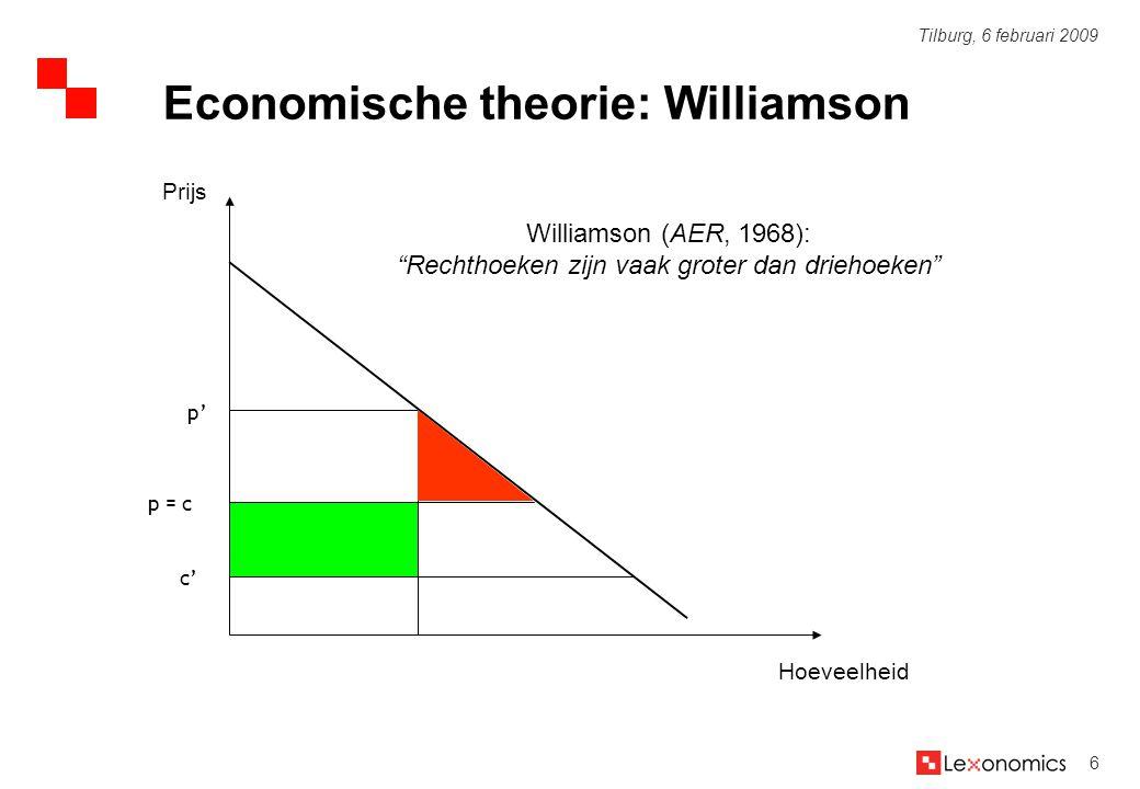 Williamson (AER, 1968): Rechthoeken zijn vaak groter dan driehoeken
