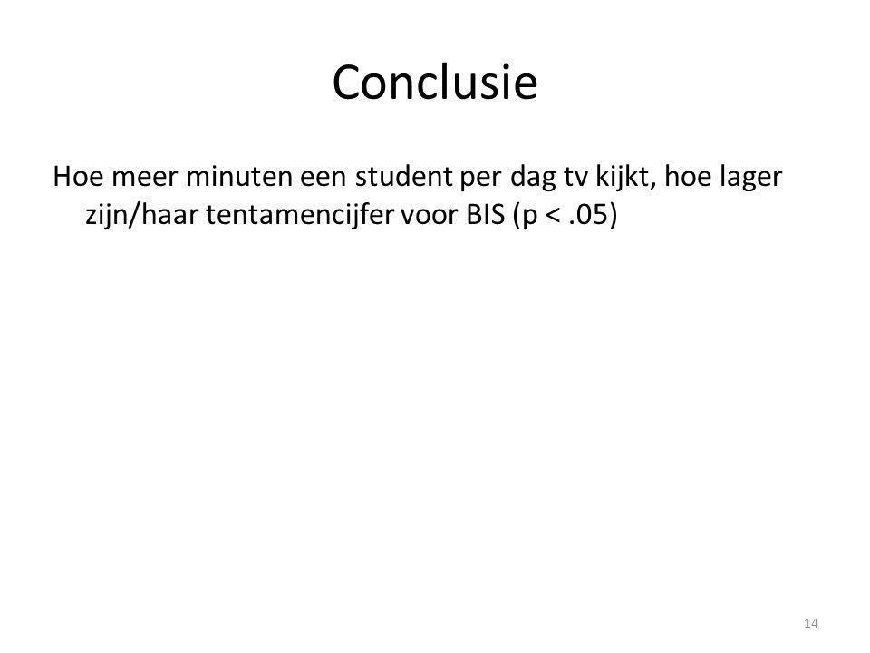 Conclusie Hoe meer minuten een student per dag tv kijkt, hoe lager zijn/haar tentamencijfer voor BIS (p < .05)