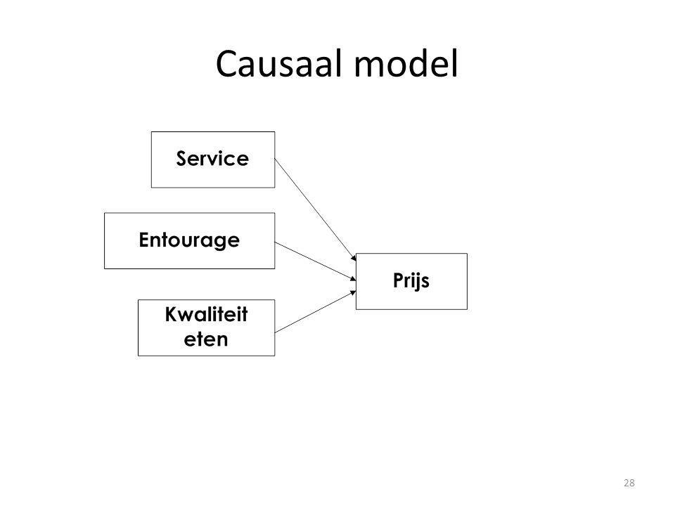 Causaal model