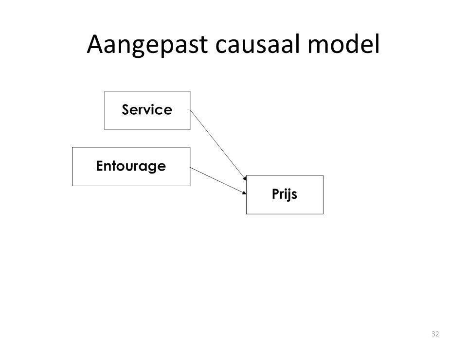 Aangepast causaal model