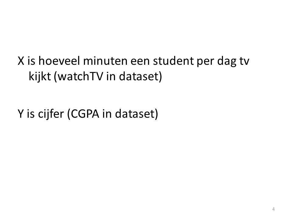 X is hoeveel minuten een student per dag tv kijkt (watchTV in dataset) Y is cijfer (CGPA in dataset)