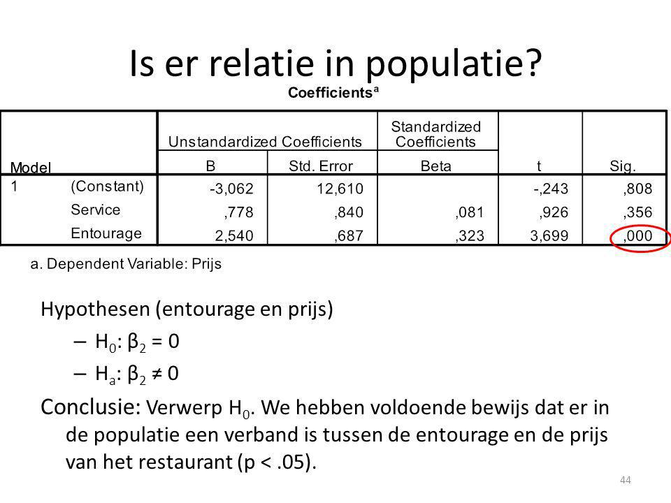 Is er relatie in populatie