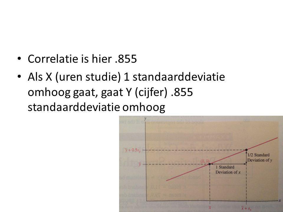 Correlatie is hier .855 Als X (uren studie) 1 standaarddeviatie omhoog gaat, gaat Y (cijfer) .855 standaarddeviatie omhoog.