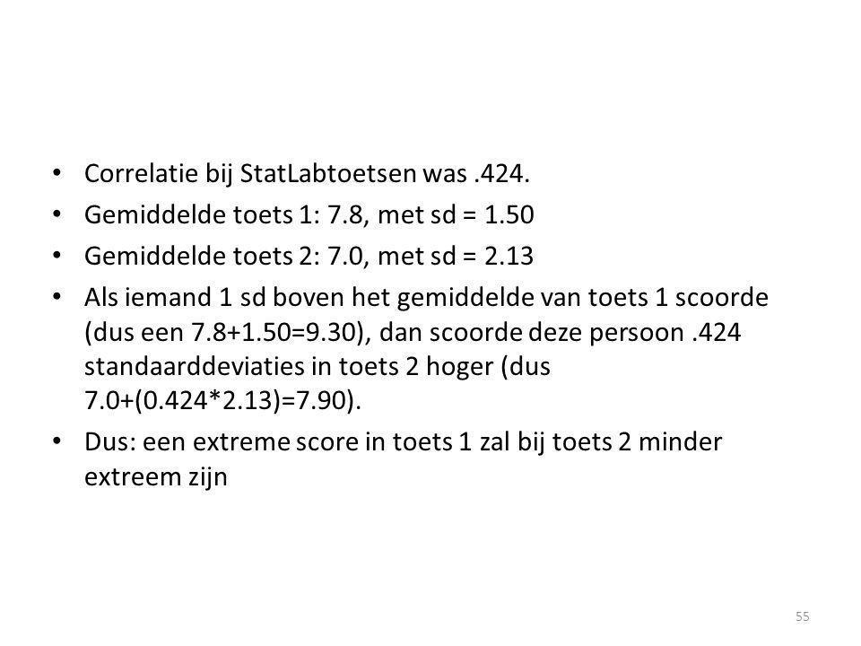 Correlatie bij StatLabtoetsen was .424.