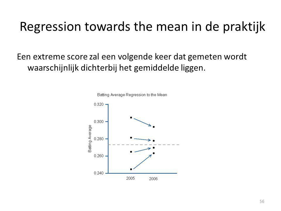 Regression towards the mean in de praktijk