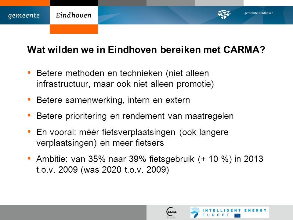 Wat wilden we in Eindhoven bereiken met CARMA