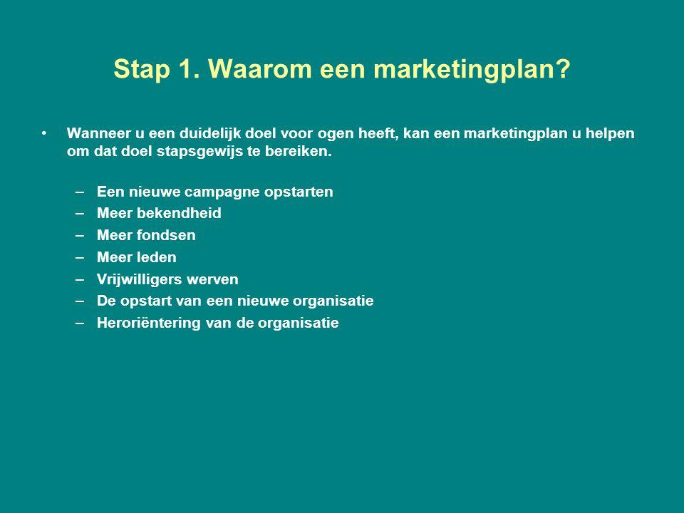 Stap 1. Waarom een marketingplan