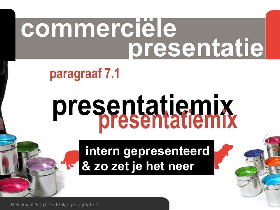 commerciële presentatie