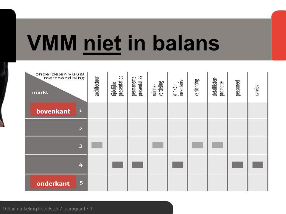 VMM niet in balans bovenkant onderkant