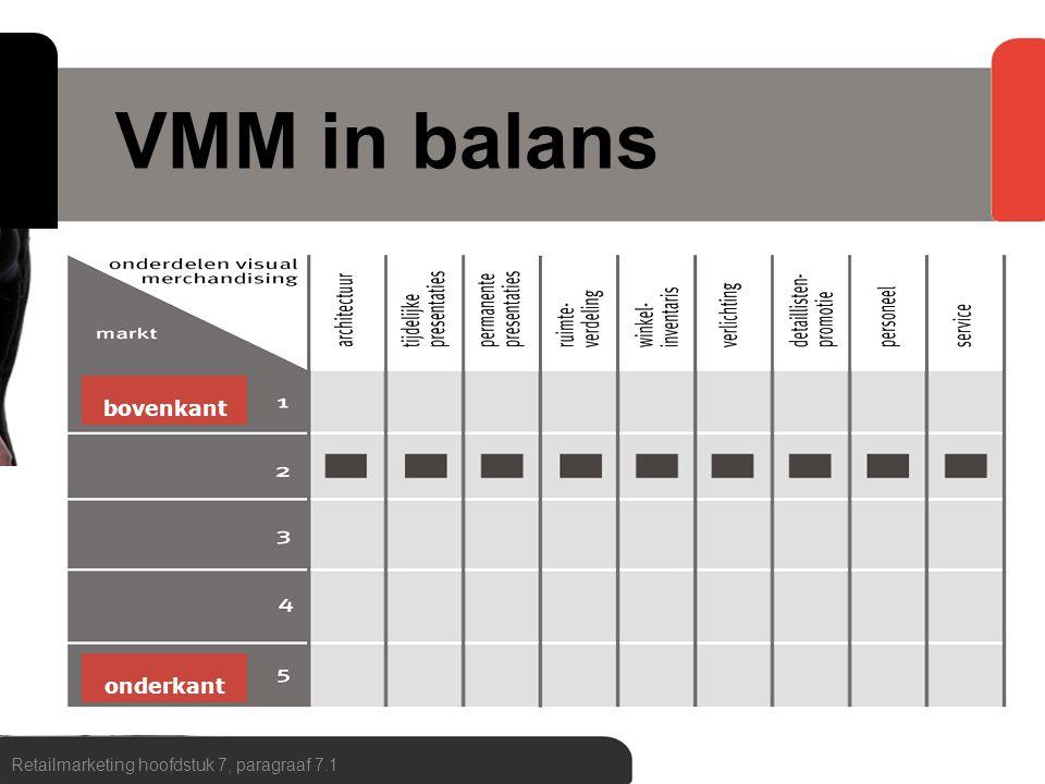 VMM in balans bovenkant onderkant