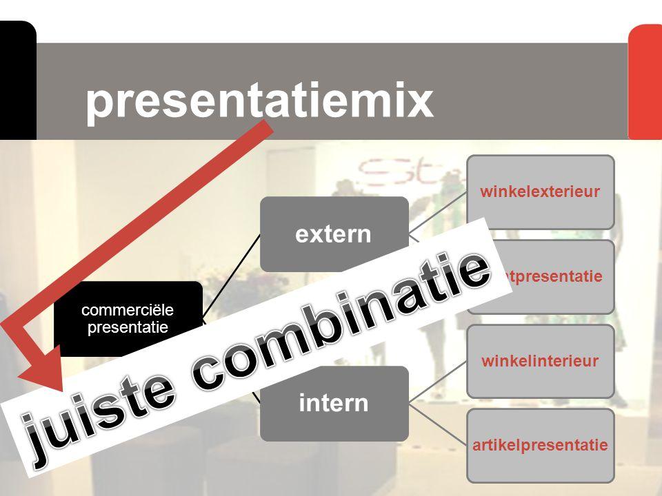 juiste combinatie presentatiemix extern intern