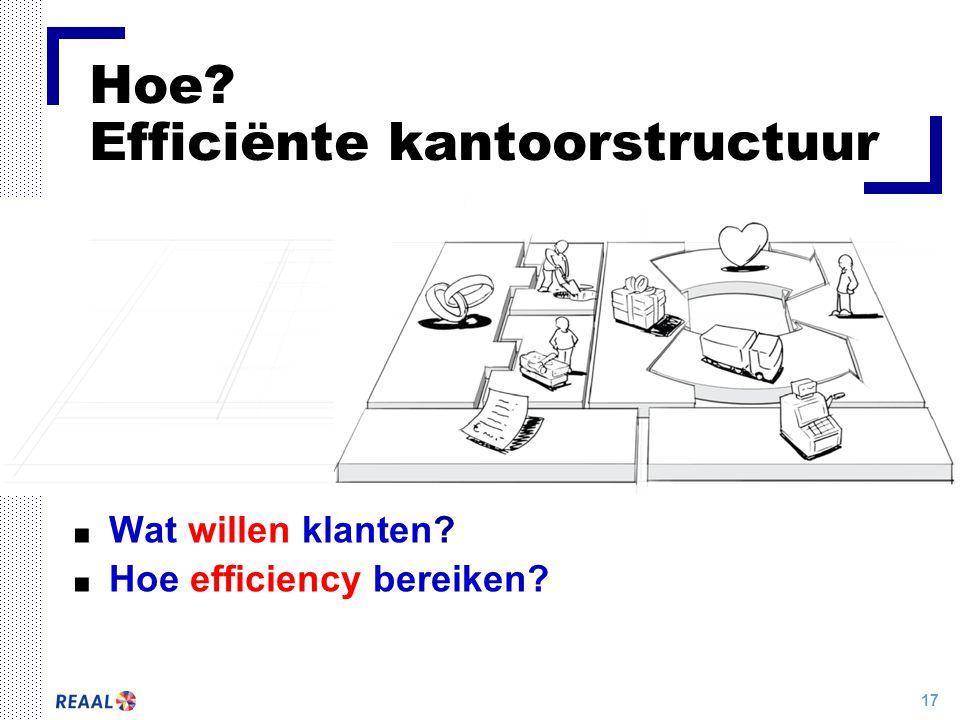 Hoe Efficiënte kantoorstructuur
