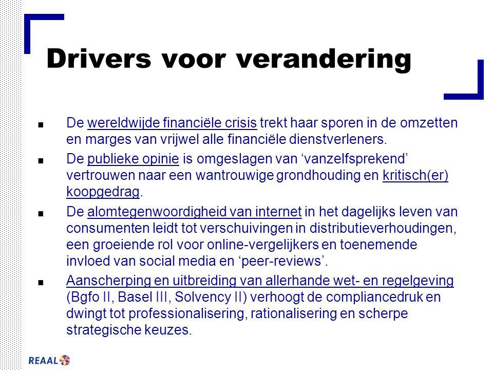 Drivers voor verandering