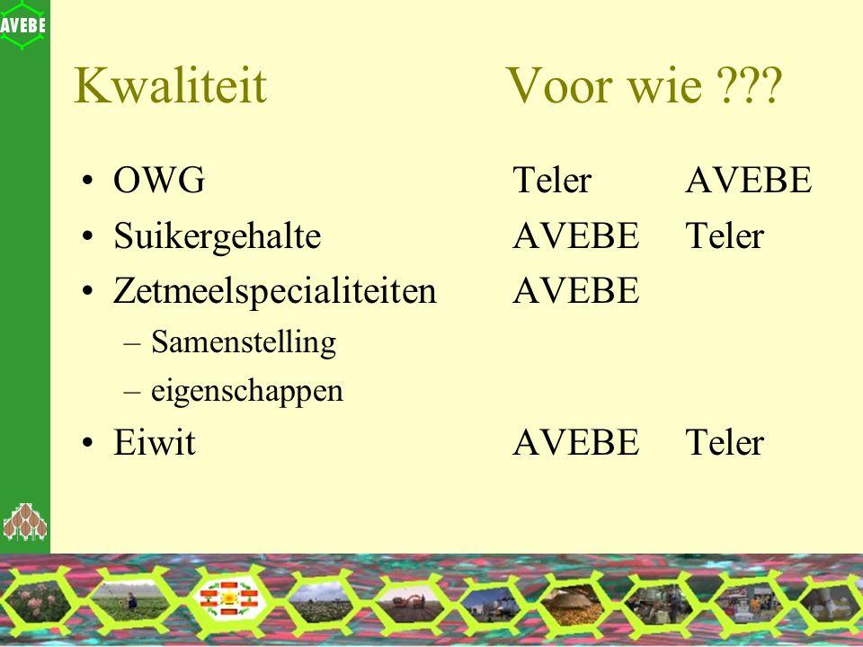 Kwaliteit Voor wie OWG Teler AVEBE Suikergehalte AVEBE Teler