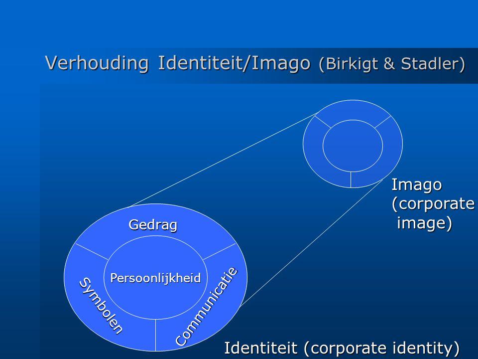 Verhouding Identiteit/Imago (Birkigt & Stadler)