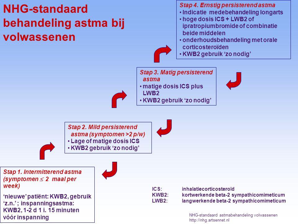 NHG-standaard behandeling astma bij volwassenen