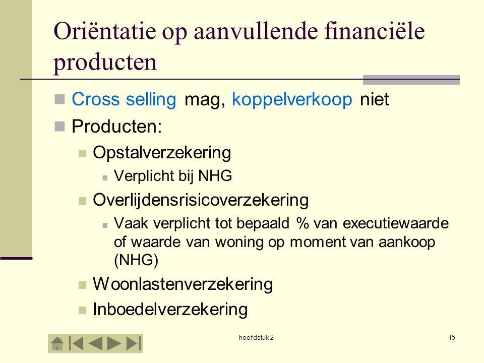 Oriëntatie op aanvullende financiële producten