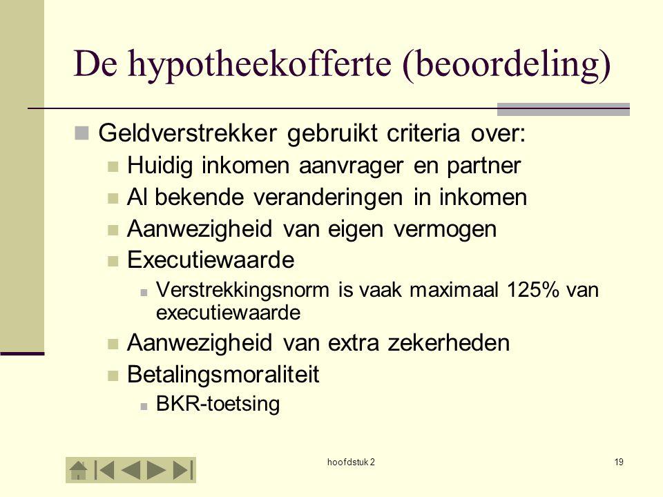 De hypotheekofferte (beoordeling)