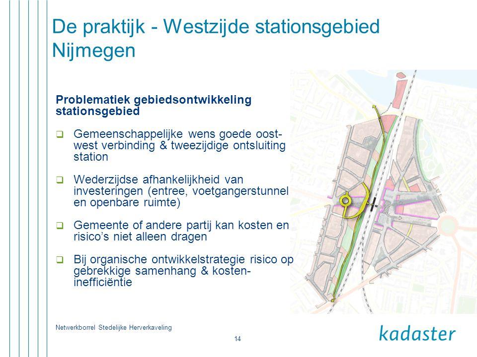 De praktijk - Westzijde stationsgebied Nijmegen
