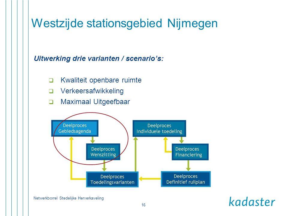 Westzijde stationsgebied Nijmegen