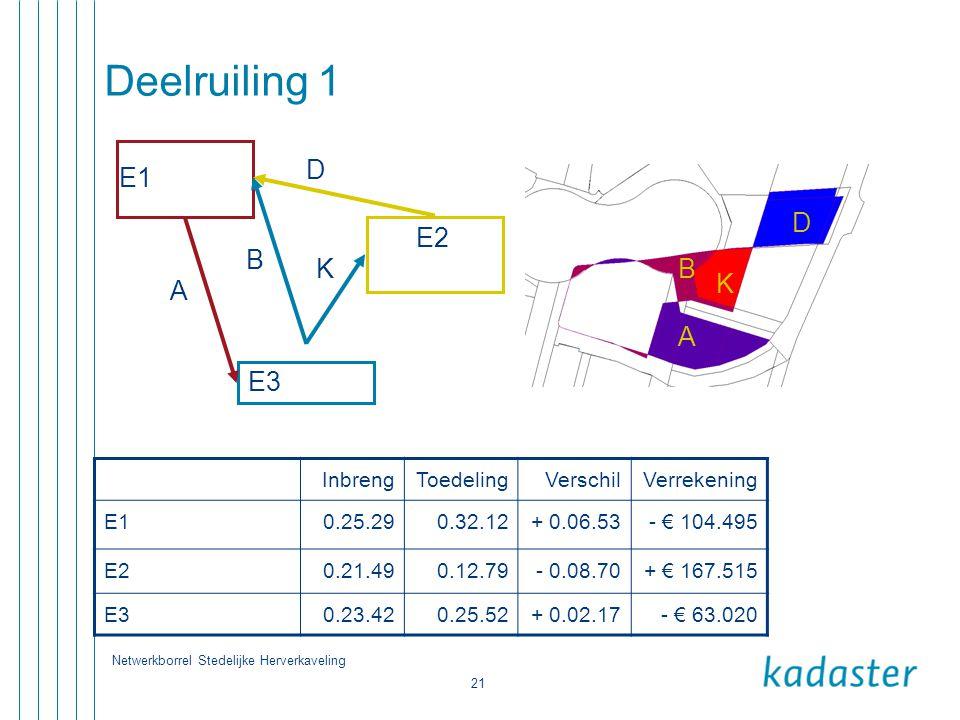 Deelruiling 1 E1 E2 E3 D A B K D B K A Inbreng Toedeling Verschil