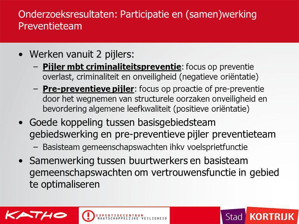 Onderzoeksresultaten: Participatie en (samen)werking Preventieteam