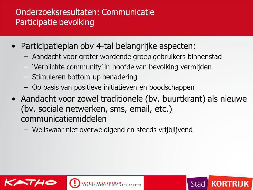 Onderzoeksresultaten: Communicatie Participatie bevolking