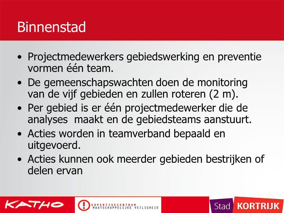 Binnenstad Projectmedewerkers gebiedswerking en preventie vormen één team.