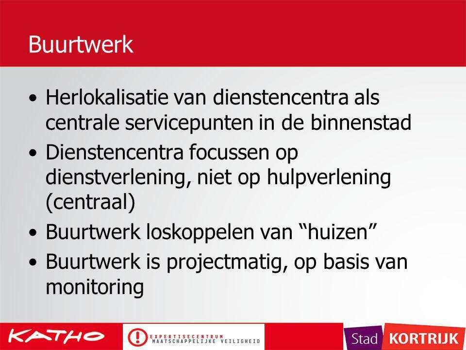 Buurtwerk Herlokalisatie van dienstencentra als centrale servicepunten in de binnenstad.