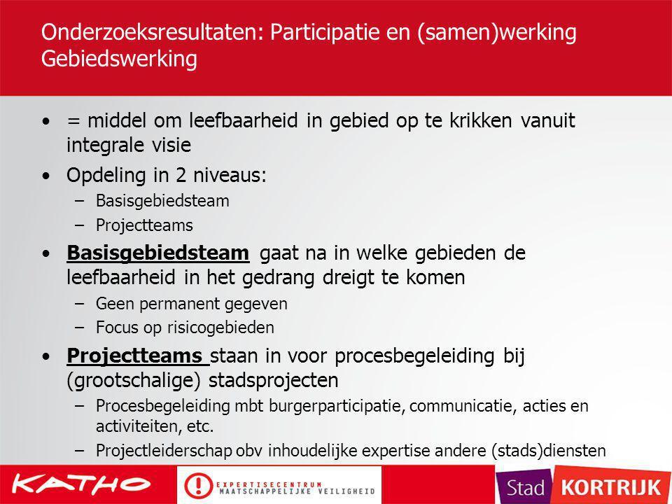 Onderzoeksresultaten: Participatie en (samen)werking Gebiedswerking