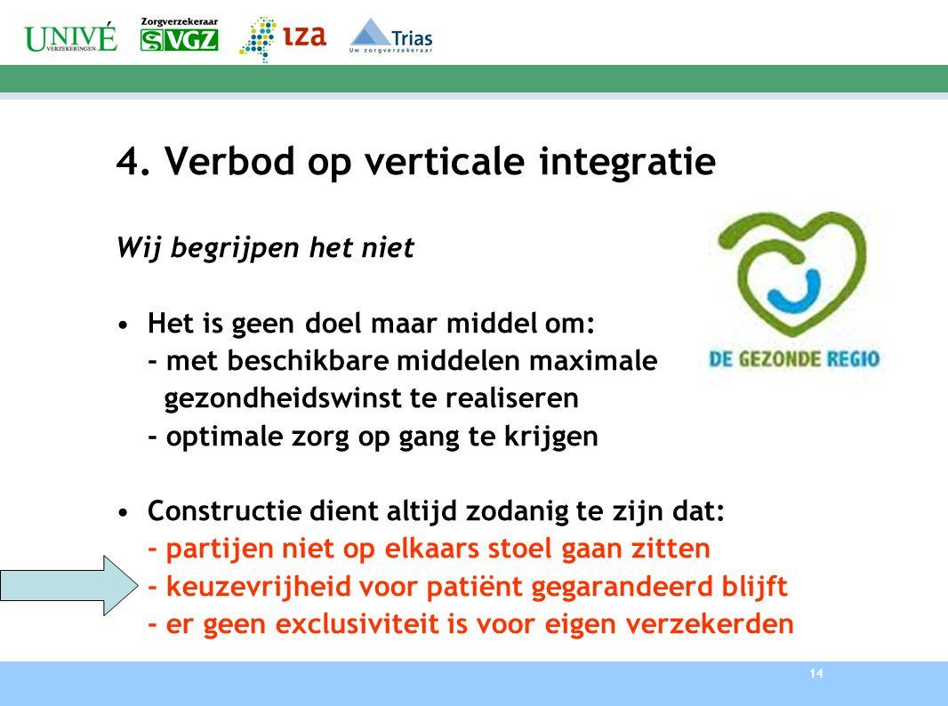 4. Verbod op verticale integratie