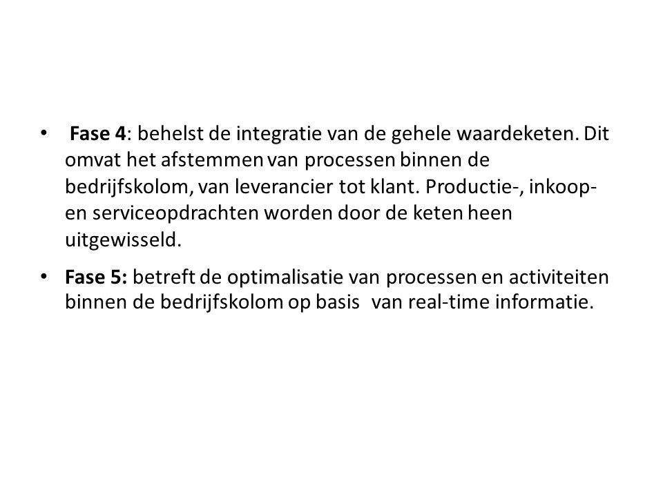 Fase 4: behelst de integratie van de gehele waardeketen
